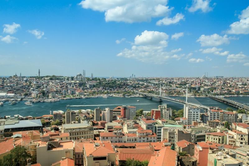 dove soggiornare a istanbul
